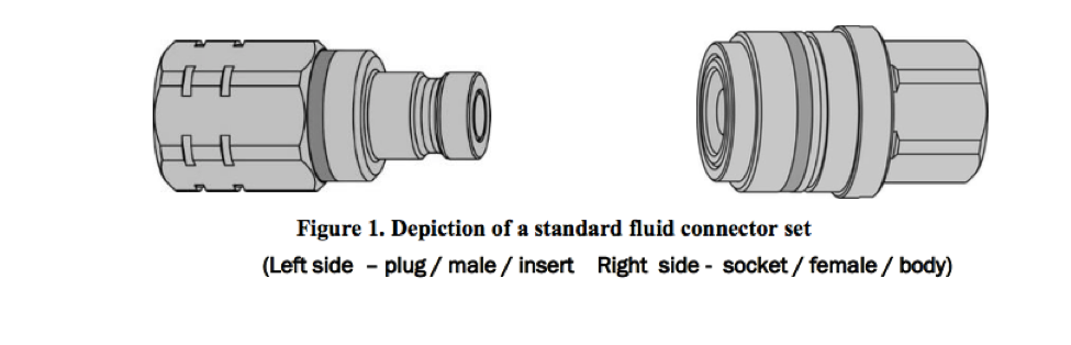 Depiction of a Standard Fluid Connector Set