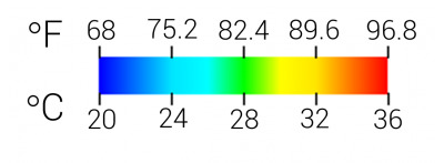 Temperature scale 2